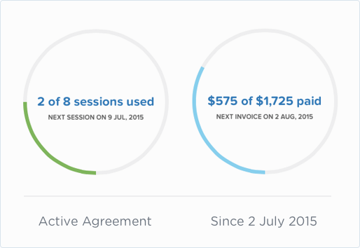 Agreement progress summary screenshot